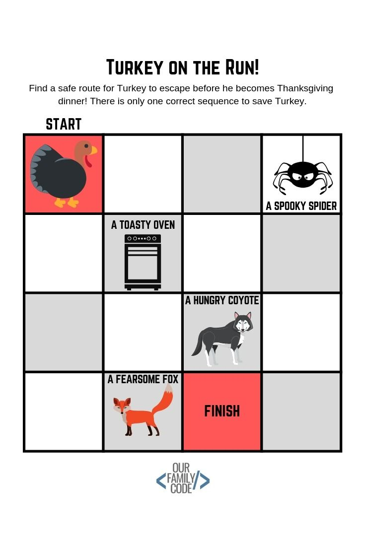 Thanksgiving Coding Activity Turkey On The Run Our Family Code Unplugged Coding Activities Worksheets For Kids Elementary Stem Activities [ 1102 x 735 Pixel ]