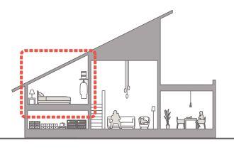 GRAND LIFE+Pluskip(グランドライフ+プラスキップ) | 住友林業の家