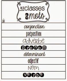 La classe de Karine: Les classes de mots