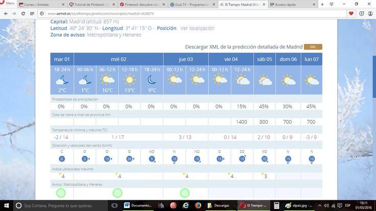 ¿Qué tiempo hará mañana?