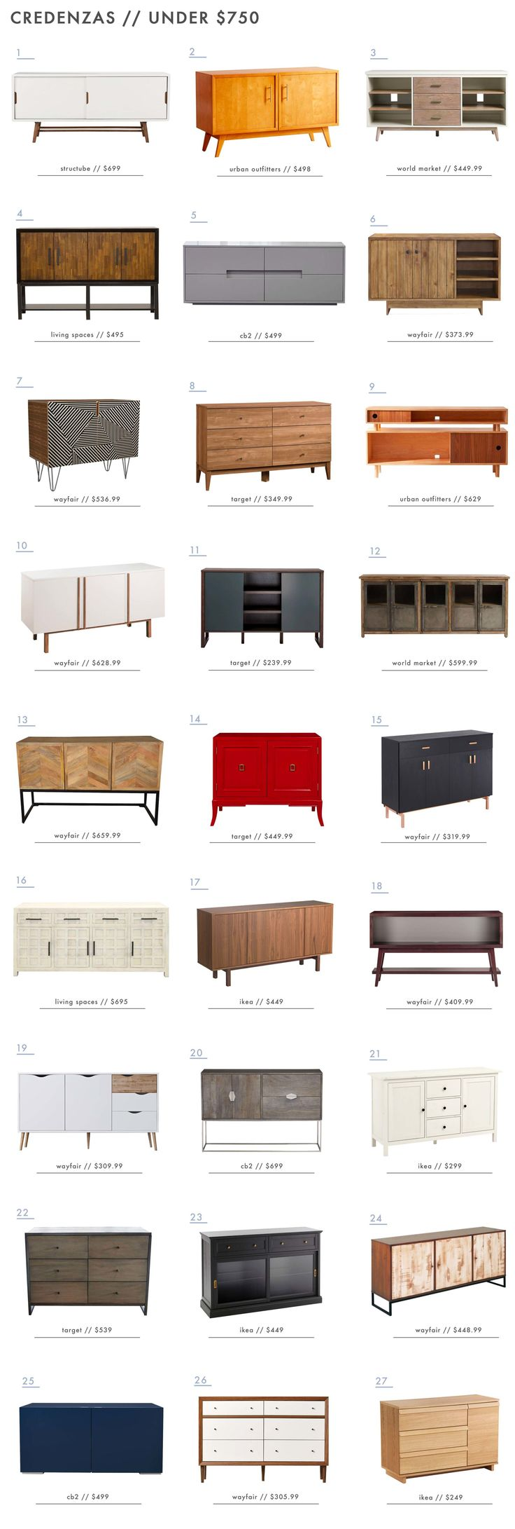 Best credenzas under $700