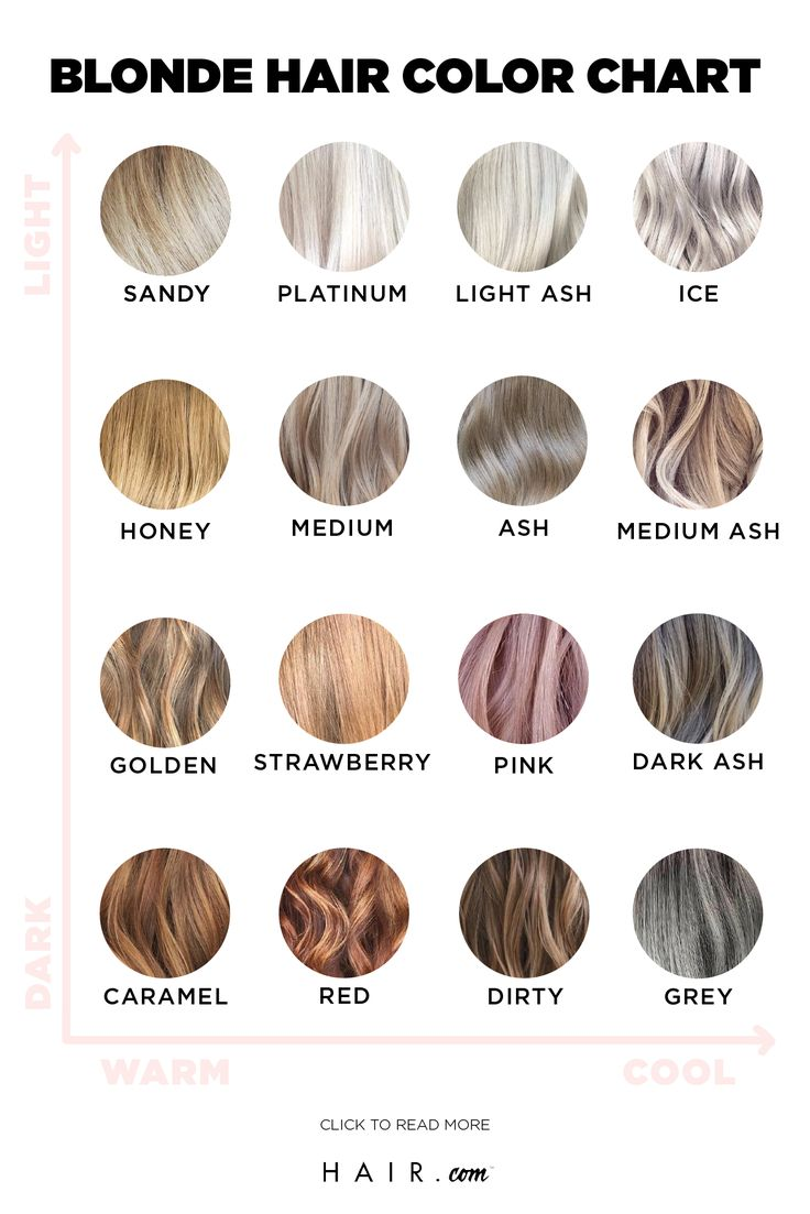 We have the ultimate blonde hair color chart for you. Check it out to see all the different shades!