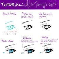 How to draw alois eyes