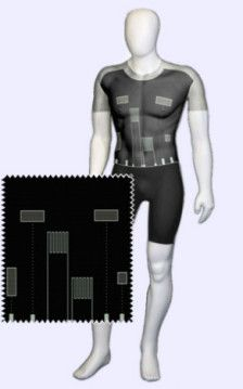 Health Vest  by SmartLife.  Integrally knitted #ECG electrodes, respiratory sensor (s) and conductive pathways. Measures heart rate, respiratory rate, and temperature. www.smartlifetech.com