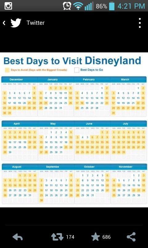 Days to go to Disneyland Disney Pinterest
