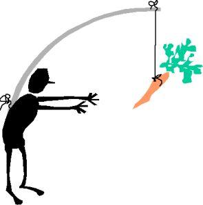 La teoría de la motivación de Maslow