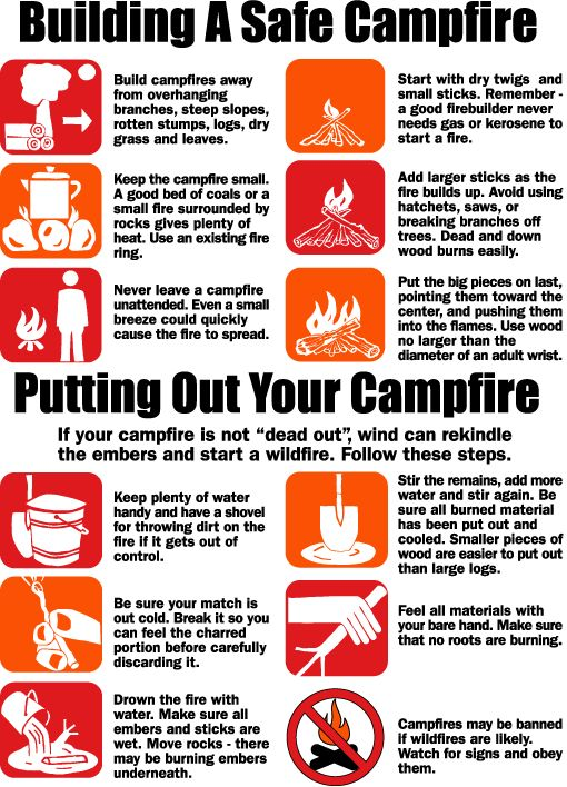Constructing  Placing out a Secure Campfire  Though I don't agree with touching …