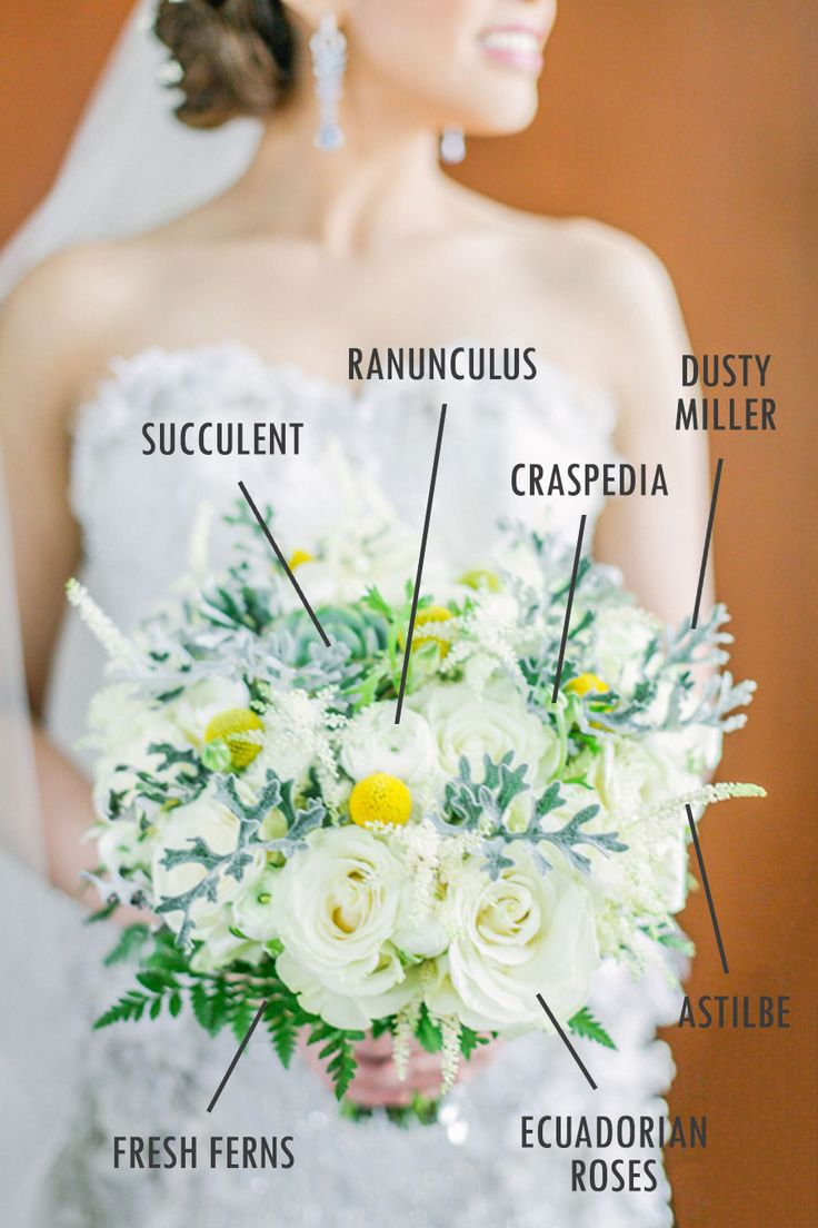 White and green wedding flowers with succulents, craspedia, dusty miller and ferns // Floral Bouquet Recipes by Theme - Part 2