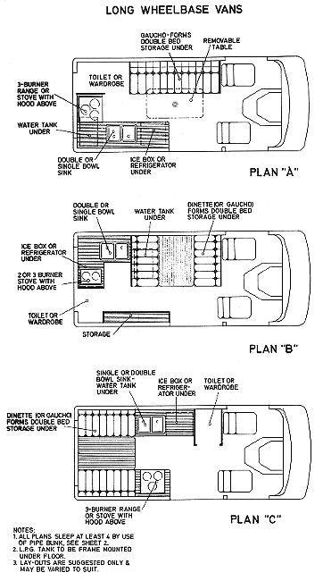 Long wheel base Van Conversion floor plans