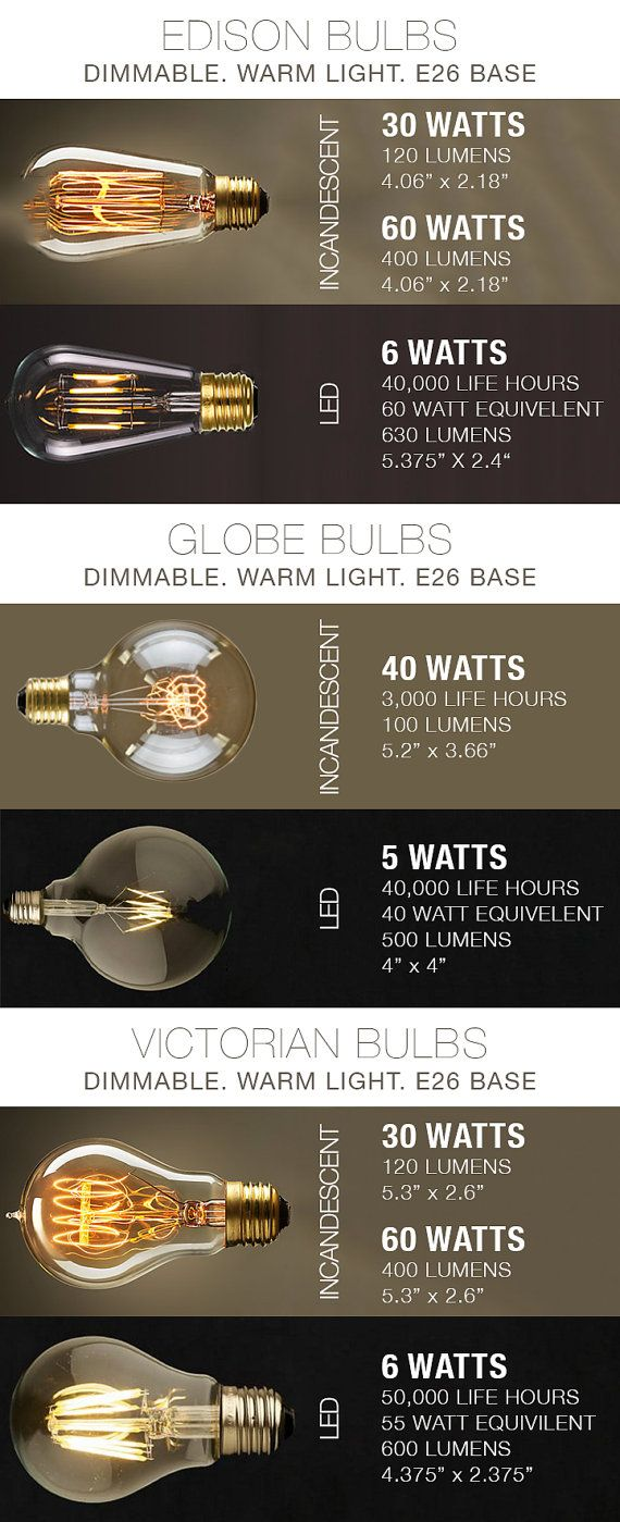LED & Incandescent Edison Filament Bulbs  http://www.justleds.co.za  http://www.justleds.co.za