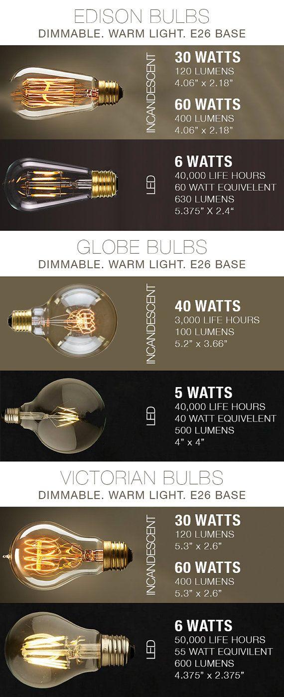 LED & Incandescent Edison Filament Bulbs