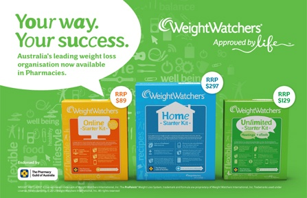 Weight Watchers Starter Kits  I need one of these!