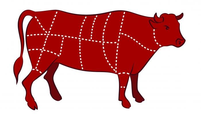 How should the butcher prepare my cow? | The Splendid Table
