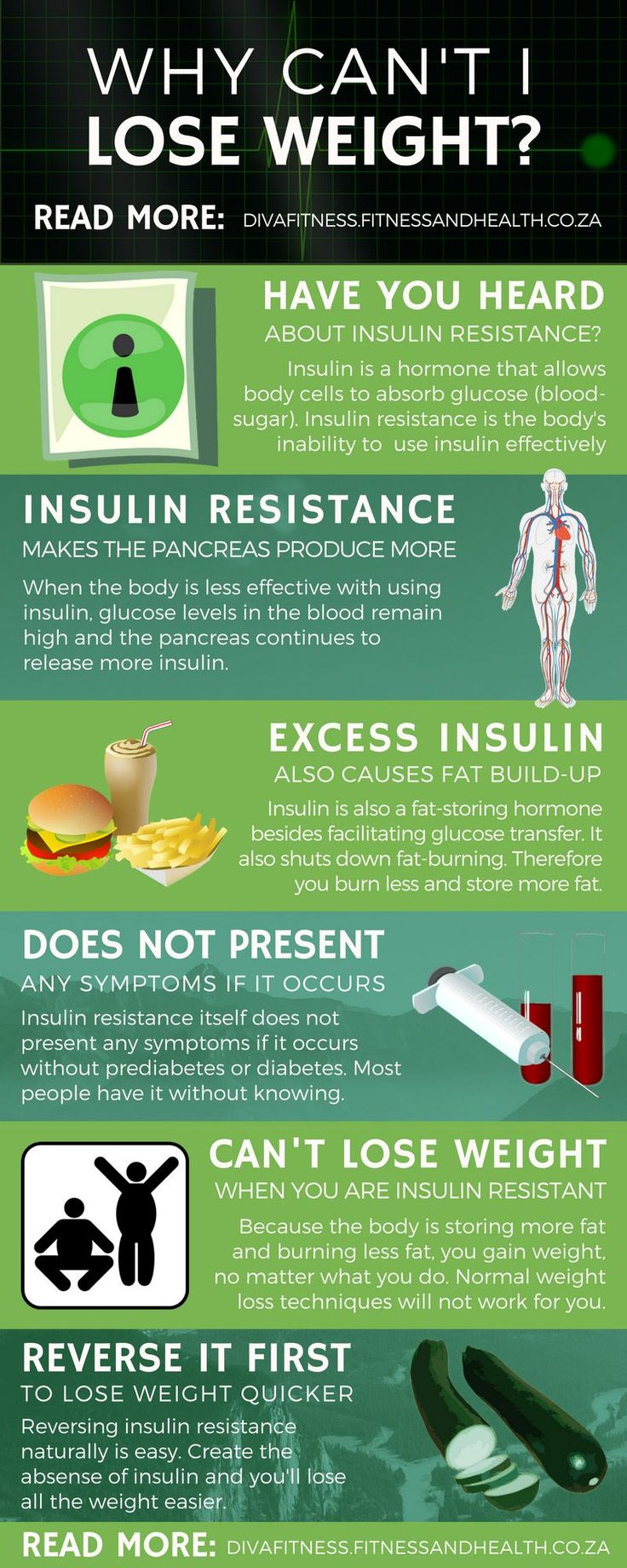 Did you know that Insulin Resistance could be the reason you are not losing weight. Unless you reverse insulin resistance, you will not lose weight.