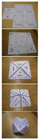 """HoJo's product review of """"Fortune Teller/ Cootie Catchers"""" for solving equations from For The Love of Teaching Math. $2.00"""