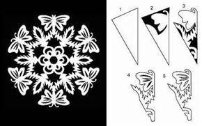 Kreativ Ötlettár: Kivágható sablonok