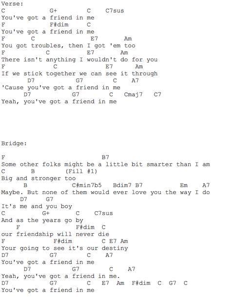 140 Best Ukelele Images On Pinterest Music Lyrics Sheet Music And