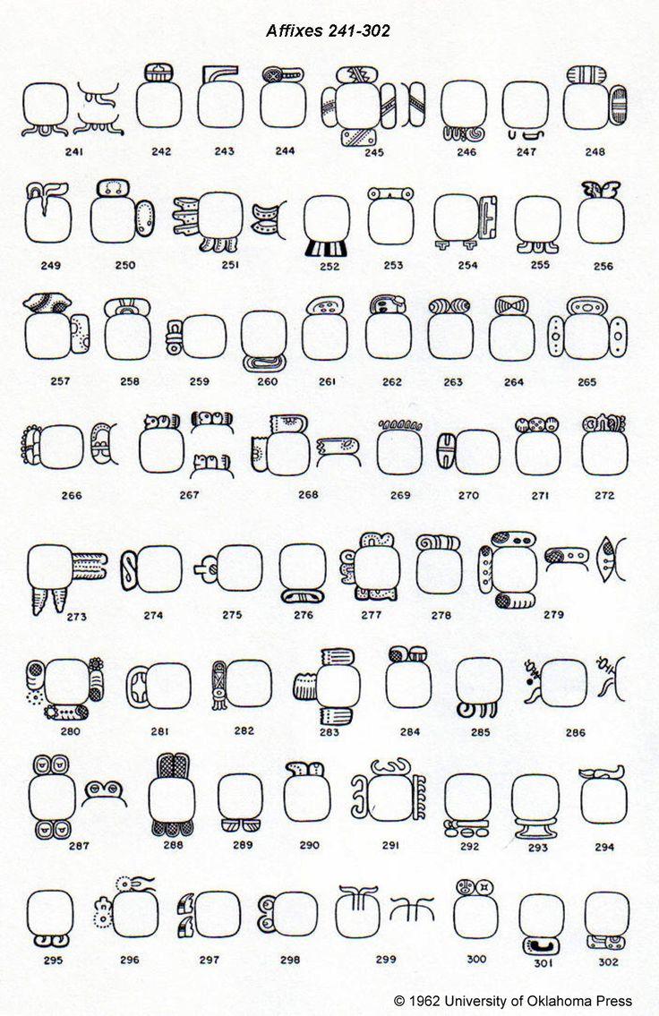 A Catalog of Maya Hieroglyphs by J. Eric S. Thompson #6: Affixes 241-302