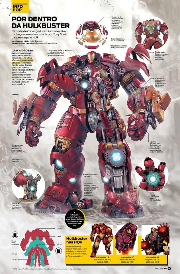 Illustration I did for matter over Hulkbuster in Mundo Estranho Magazine, issue May / 2015