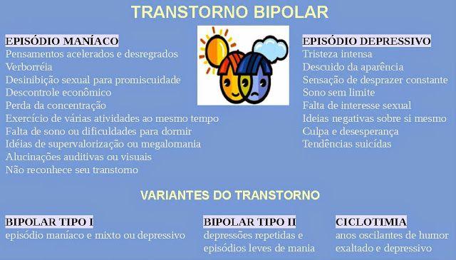 Psicologia Online Fomento de Idéias: 30 de março, Dia Internacional do Transtorno Afeti...