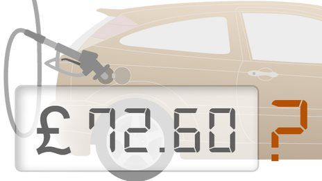 Fuel price calculator: How much do you pay?