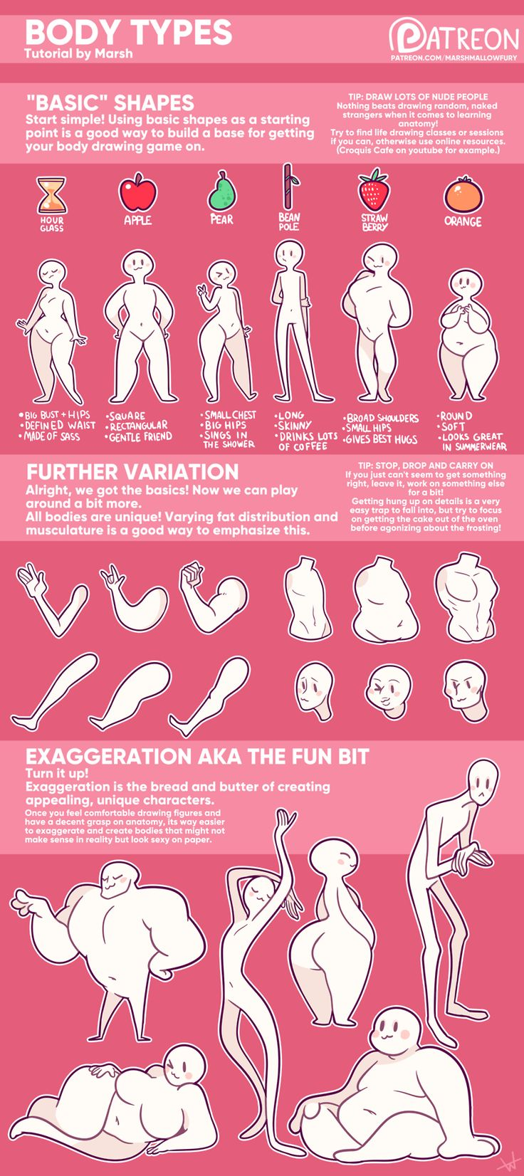 "marshmallowfury: "" ★ Body Type Tutorial ★ Funded by my awesome Patrons! Patreon 