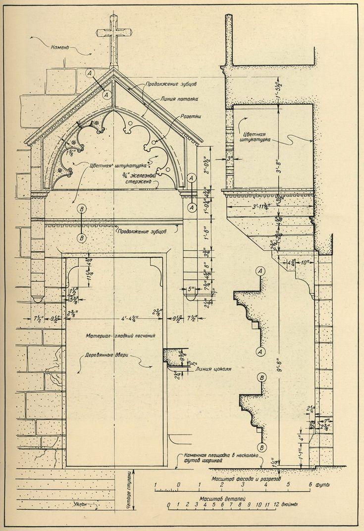 Фиезоле. Церковь Сан Франческо. Двери и порталы в итальянской архитектуре