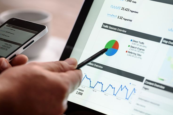 Global digital marketing software industry set to reach $74.96bn by 2022 #marketing
