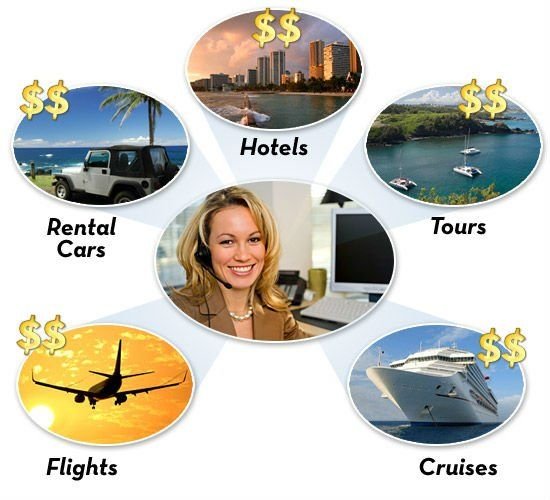 Setting Up Travel Agency in Singapore