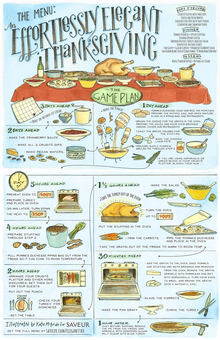 An Effortlessly Elegant Thanksgiving Menu Plan with an awesome illustration!