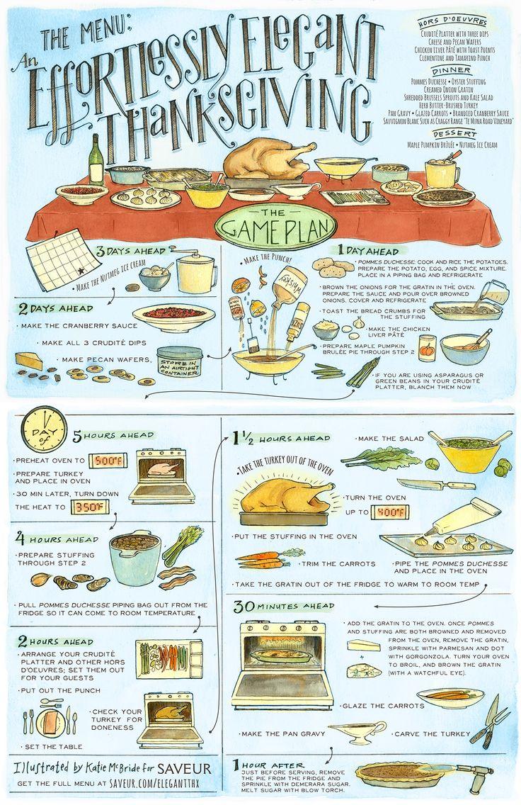 An Effortlessly Elegant Thanksgiving Menu Plan - illustration by Katie McBride for Saveur Magazine