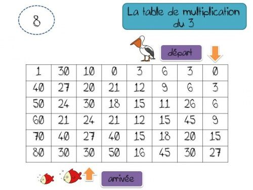 Les labyrinthes des tables table de multiplication - Domino table de multiplication ...