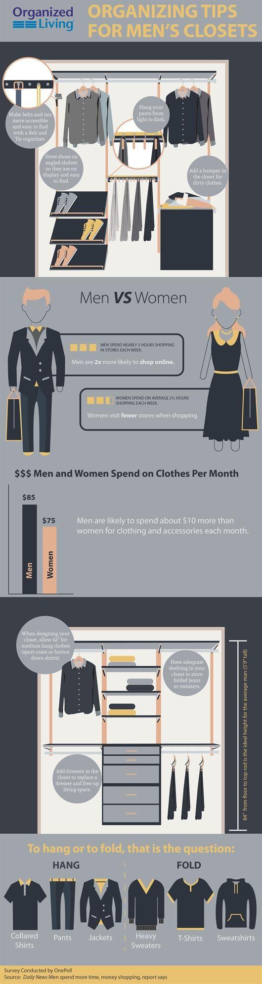 How to Organize a Men's Closet                              …