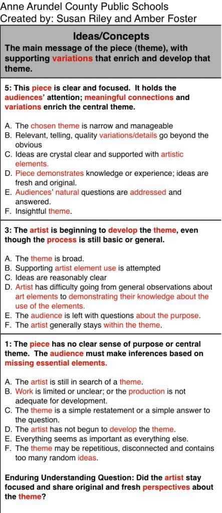 Best Art Assessments Images On   Art Curriculum