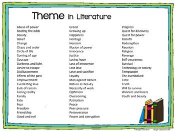 Theme in Literature Printable (black and white or color version) for student reference $