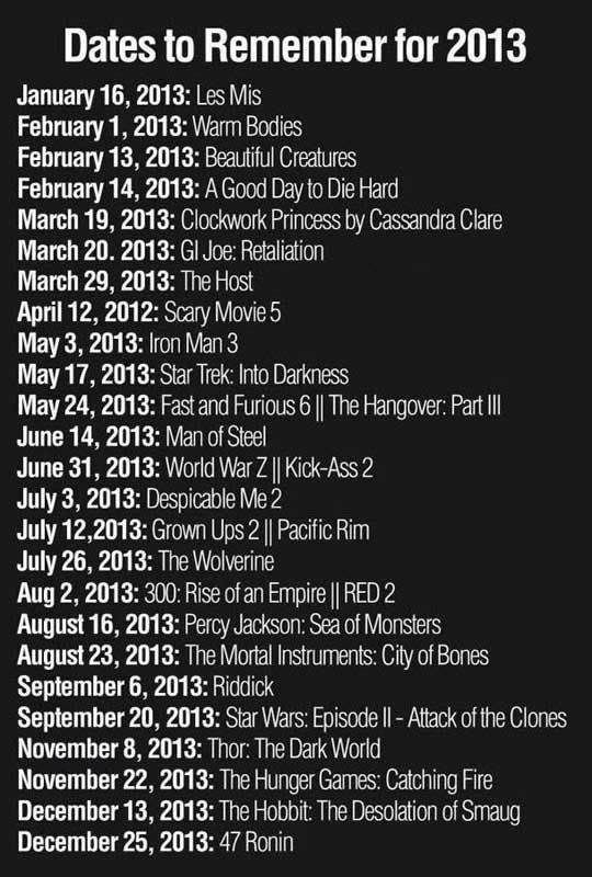 Date to remember for 2012