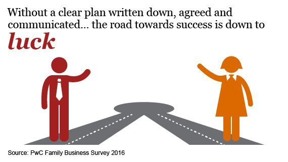 Strategic planning: Global Family Business Survey 2016: PwC