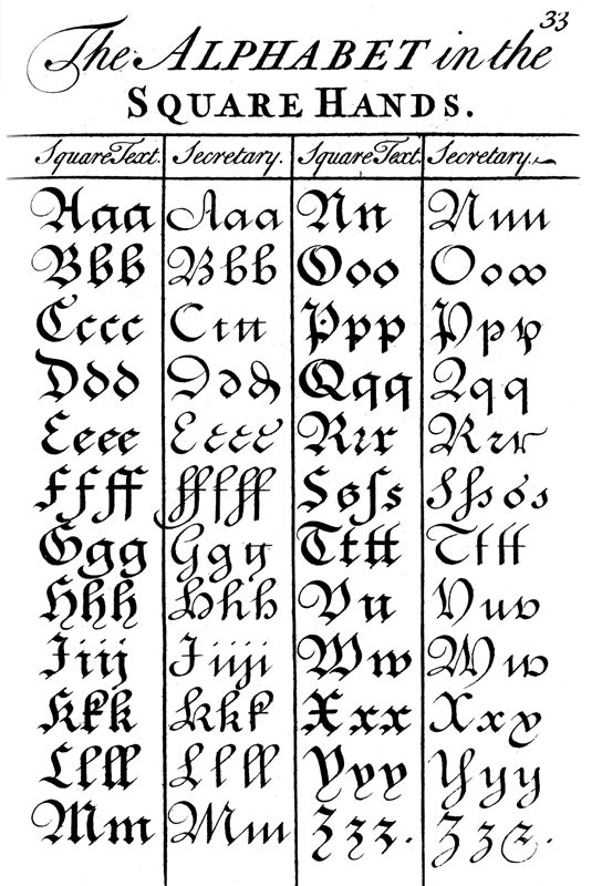 """""""Square Text"""" (a late version of Gothic) and a broad-nibbed version of Secretary Hand, as demonstrated by George Bickham in Penmanship Made Easy, 1733."""