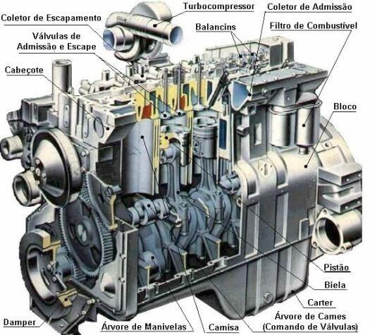Mechanical engineering car engine - photo#44