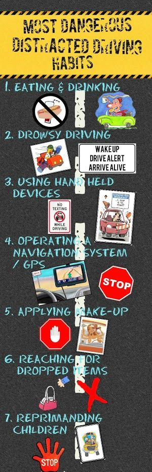 Most dangerous distracted driving habits