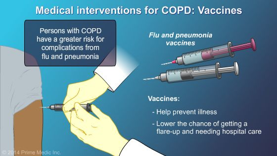 Vaccines and People with COPD