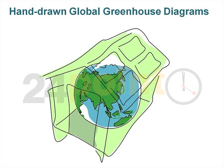 The Green House Effect on our planet