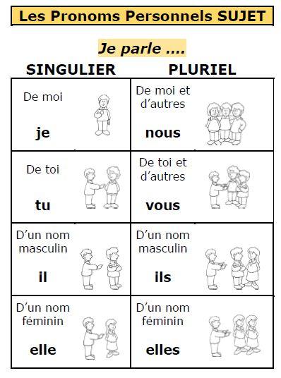 Les Pronoms Personnels Sujets | french | French grammar ...