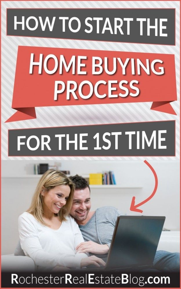 best time to buy a house how to start the home buying process for the time 30499