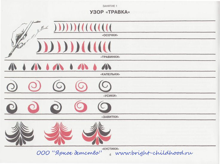 хохломская роспись тренировочные упражнения: 10 тыс изображений найдено в Яндекс.Картинках