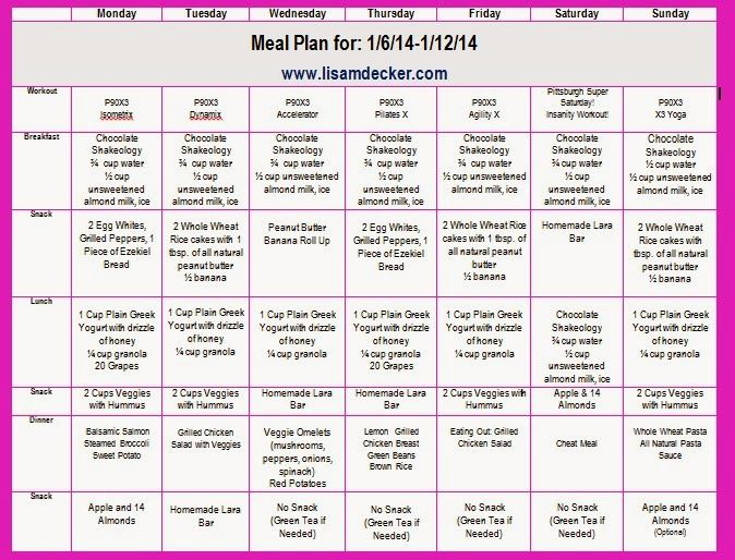 Successfully Fit: Weekly Meal Plan Update with P90X3!