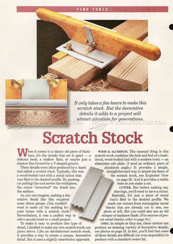 Luxury Basic Woodworking Tools U2013 Interior Design Design News And Architecture Trends