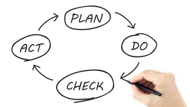 PDCAを回せない人にありがちな甘い計画 | リーダーシップ教養資格スキル
