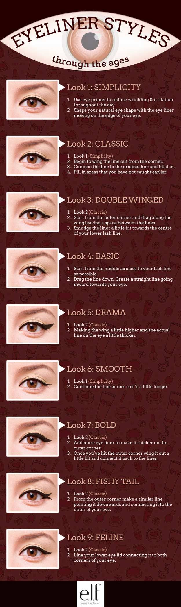 Eyeliner Styles through the Ages | Best Makeup Tutorials