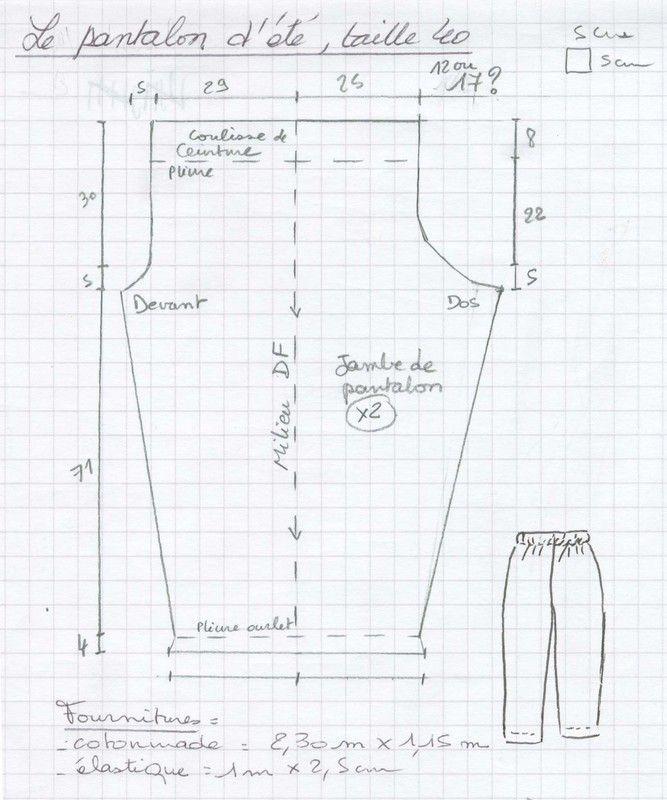 Pantalon, pantacourt ou short ? - La Bobine                                                                                                                                                     Plus